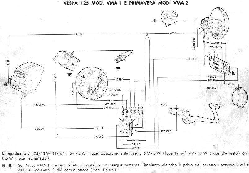 Schema Elettrico Vaporella Polti : Schema elettrico vaporella polti fare di una mosca