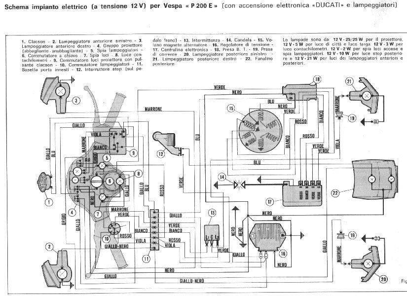 Impianto Elettrico Vespa Pk Xl Rush : Schemi elettrici