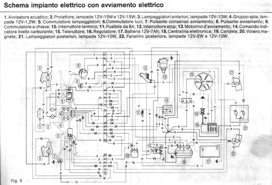 Schema Elettrico Ape 50 Monofaro : Schemi elettrici