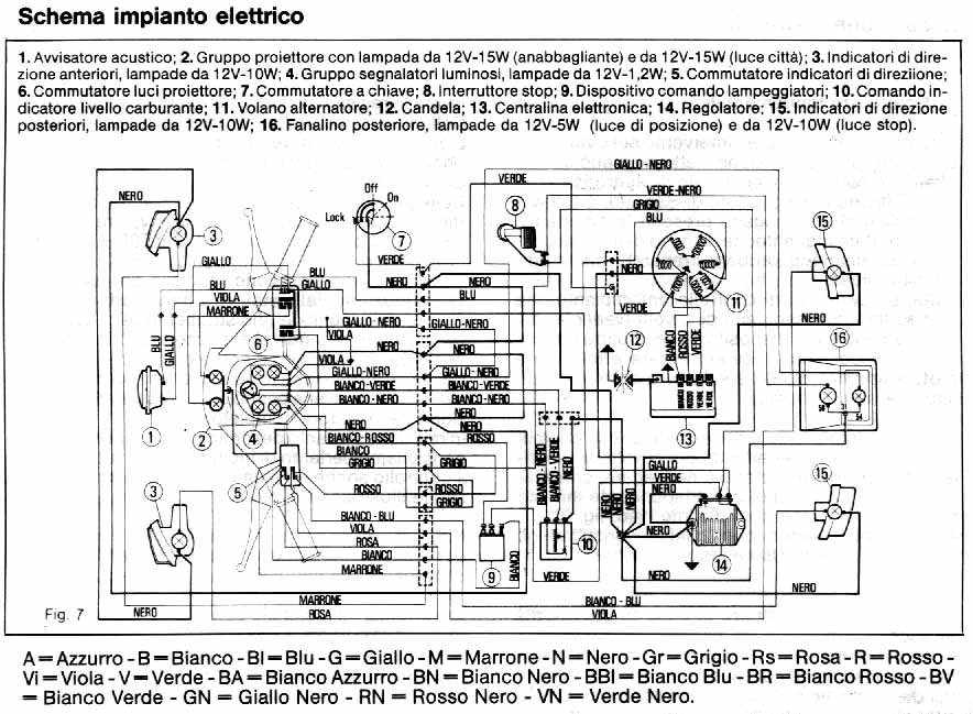 Schemi Elettrici Mercedes : Schemi elettrici