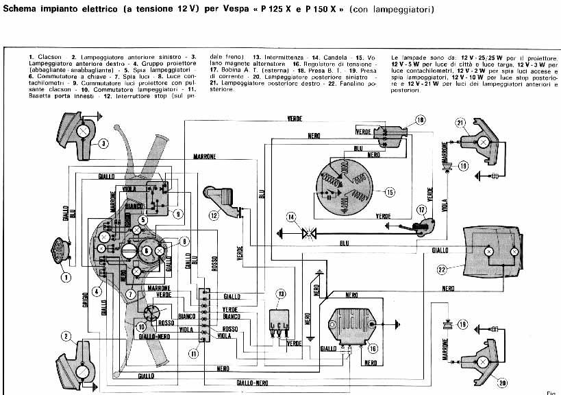 Schema Elettrico Et3 : Schemi elettrici