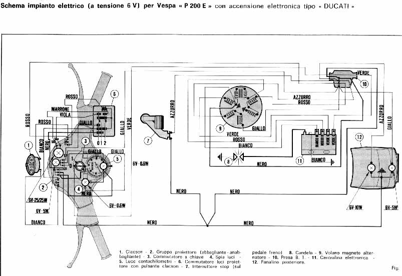 vespa px 125 impianto elettrico