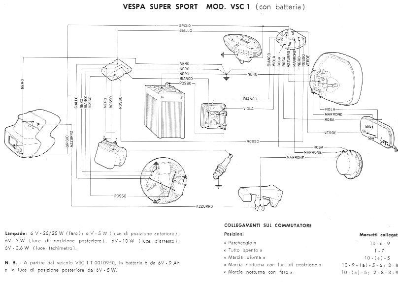 Schema Elettrico Hm Cre 50 : Schemi elettrici