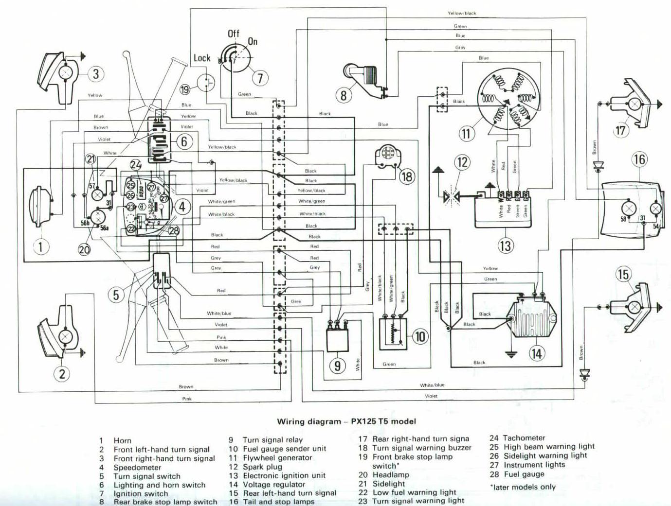 Schemi Elettrici Notifier : Schemi elettrici