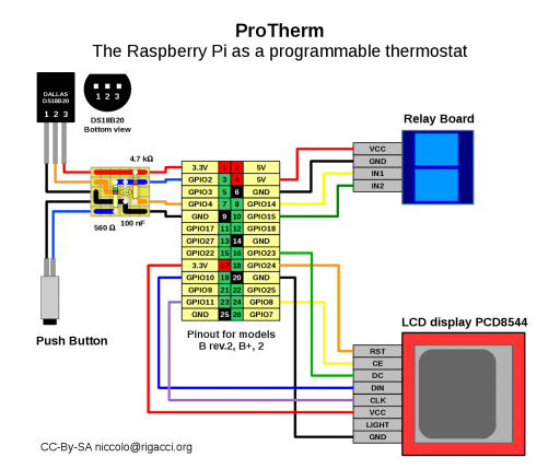 programmable thermostat with the raspberry pi. Black Bedroom Furniture Sets. Home Design Ideas