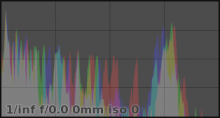 Darktable histogram: wrong input color profile